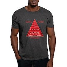 Swiss Food Pyramid T-Shirt