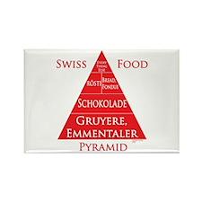 Swiss Food Pyramid Rectangle Magnet