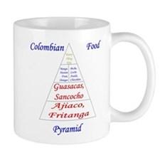 Colombian Food Pyramid Mug