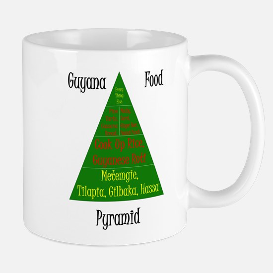 Guyana Food Pyramid Mug