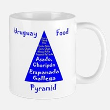 Uruguay Food Pyramid Mug