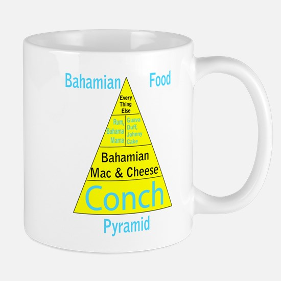 Bahamian Food Pyramid Mug