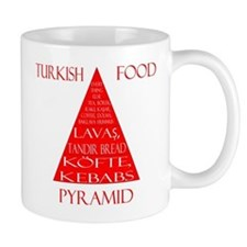Turkish Food Pyramid Mug