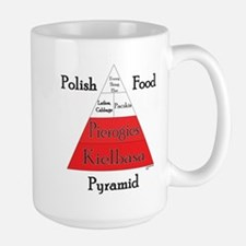 Polish Food Pyramid Mug
