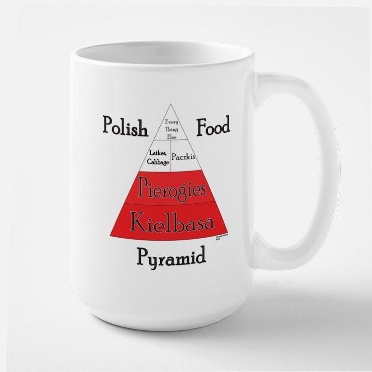Polish Food Pyramid Mug