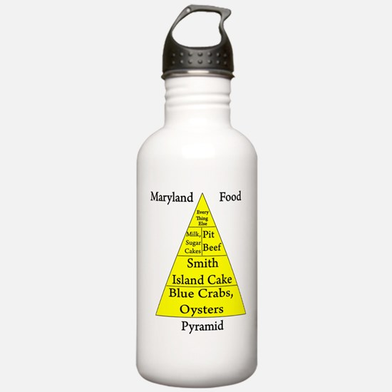 Maryland Food Pyramid Water Bottle