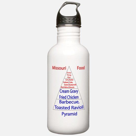 Missouri Food Pyramid Water Bottle