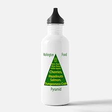 Washington Food Pyramid Water Bottle