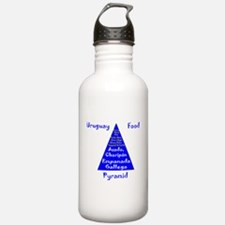 Uruguay Food Pyramid Water Bottle