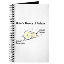 Mohr's Theory of Failure Journal