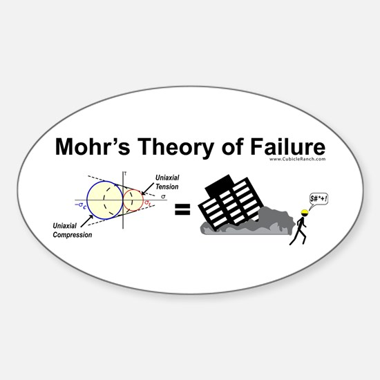 Mohr's Theory of Failure 2 Oval Decal