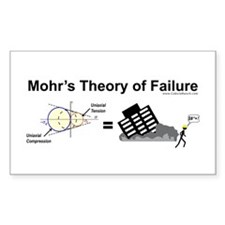 Mohr's Theory of Failure 2 Rectangle Decal