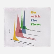 Go with the flow-cytometry Throw Blanket