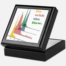 Go with the flow-cytometry Keepsake Box