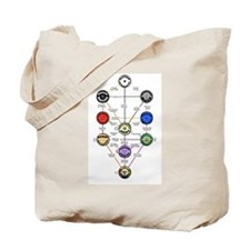 Master New Hermetics Tree Tote Bag