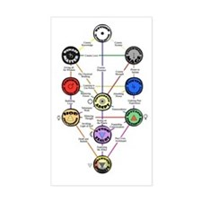 Master New Hermetics Tree Rectangle Decal