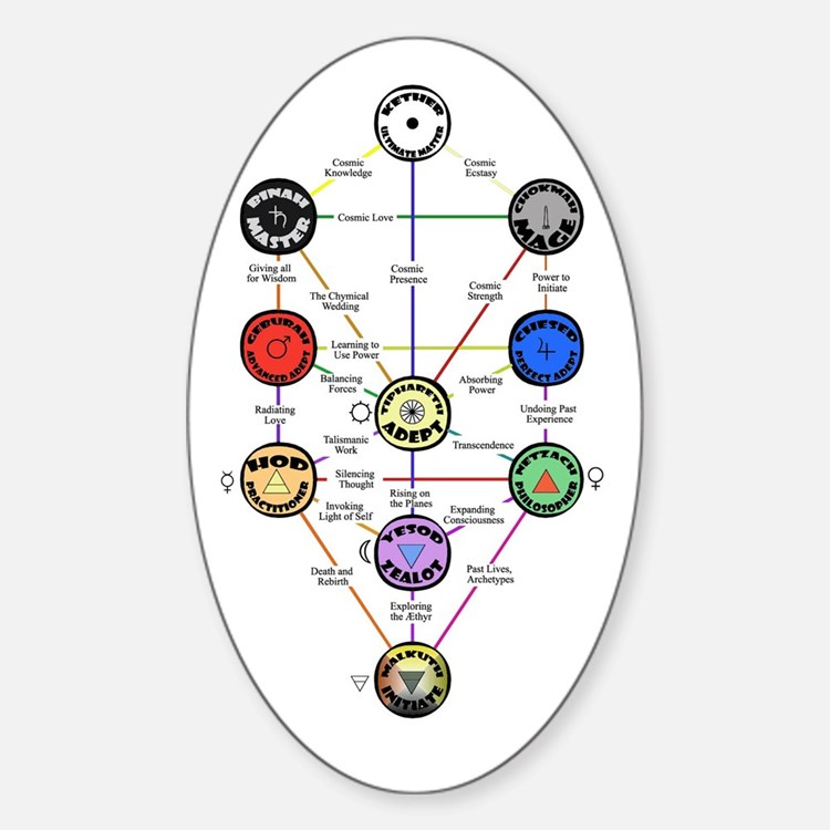 Master New Hermetics Tree Oval Decal