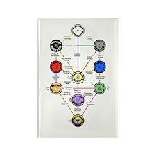 Master New Hermetics Tree Rectangle Magnet (100 pa