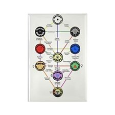 Master New Hermetics Tree Rectangle Magnet