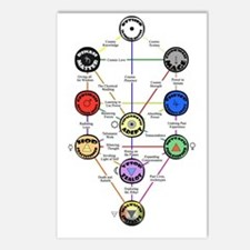 Master New Hermetics Tree Postcards (Package of 8)