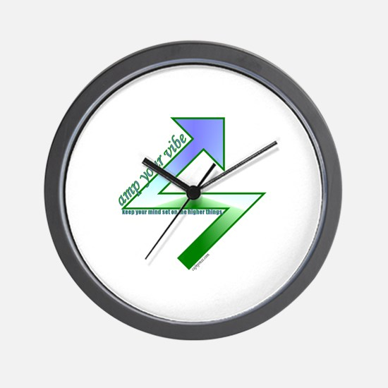 Set your Wall Clock