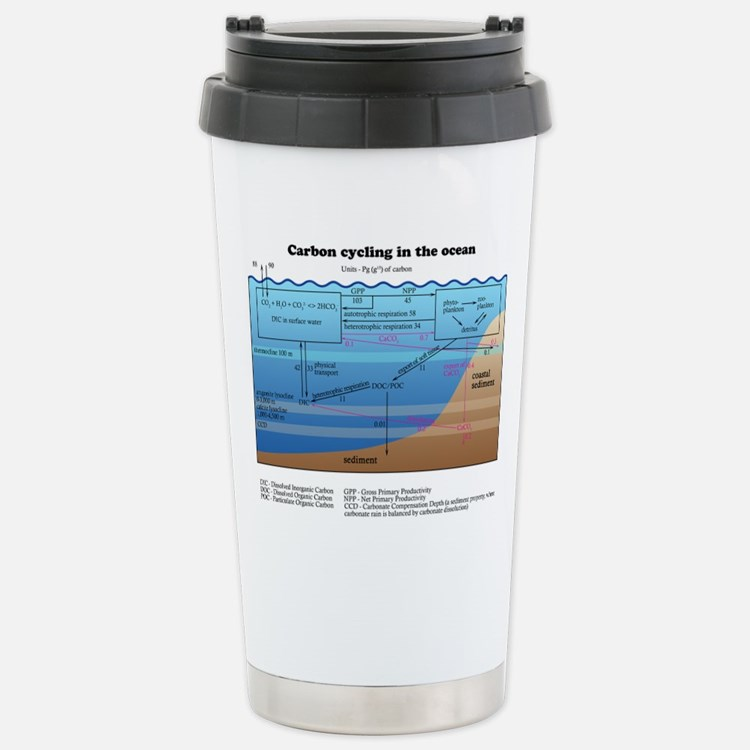 Ocean carbon cycle Travel Mug