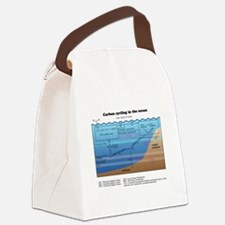 Ocean carbon cycle Canvas Lunch Bag