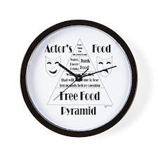 Actor's Food Pyramid Wall Clock