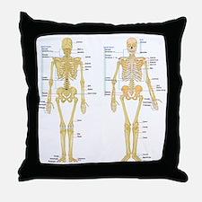 Funny Medical Throw Pillow