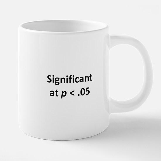 Significant at p < .05 Mugs