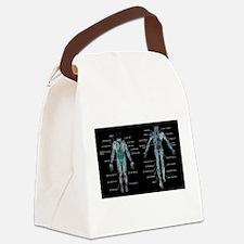Funny Orthopedics Canvas Lunch Bag
