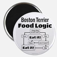 Boston Food Magnet