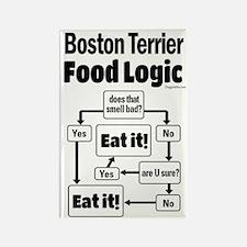 Boston Food Rectangle Magnet