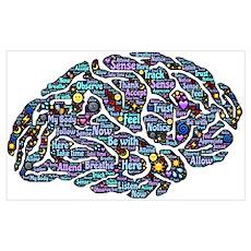 Brain change Poster