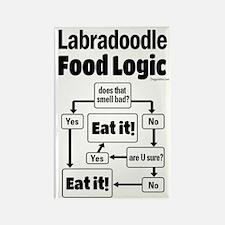 Labradoodle food Rectangle Magnet