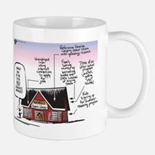 Why do even need libraries? Mugs