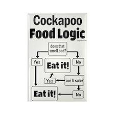 Cockapoo Food Rectangle Magnet