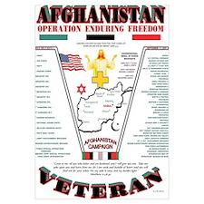 AFGHANISTAN WAR OPERATION ENDURING FREEDOM