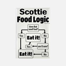 Scottie Food Rectangle Magnet