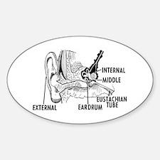 Ear Diagram Sticker (Oval)