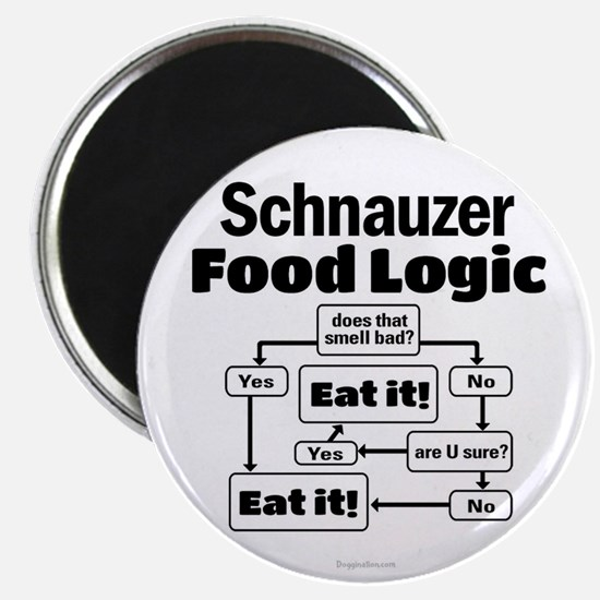 Schnauzer Food Magnet