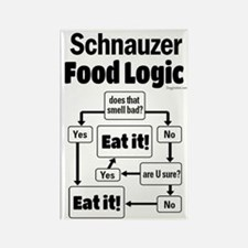 Schnauzer Food Rectangle Magnet