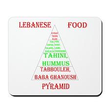 Lebanese Food Pyramid Mousepad