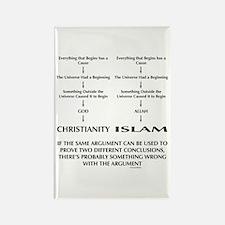 Skeptics33 Rectangle Magnet (10 pack)