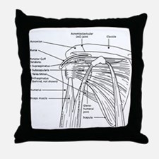 Shoulder Joint Throw Pillow