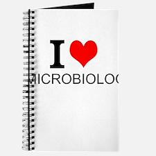 I Love Microbiology Journal