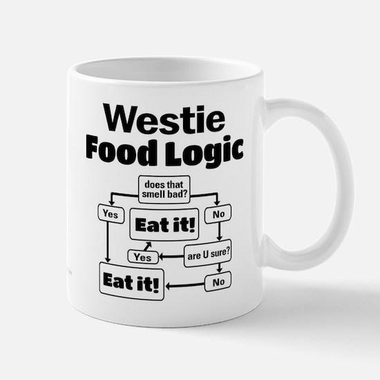 Westie Food Mug