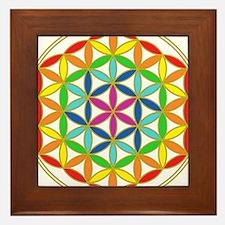 Flower of Life Chakra Framed Tile