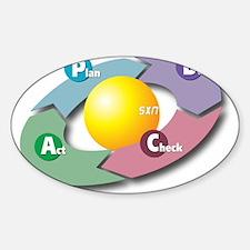 PDCA - Plan Do Check Act Decal