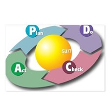 PDCA - Plan Do Check Act Postcards (Package of 8)